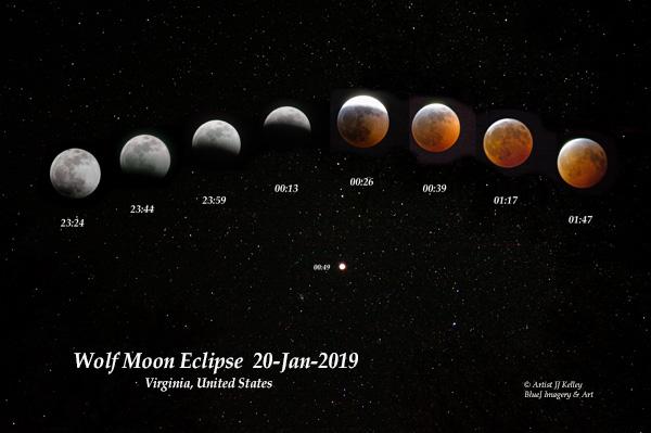 blood moon january 2019 peak time - photo #30
